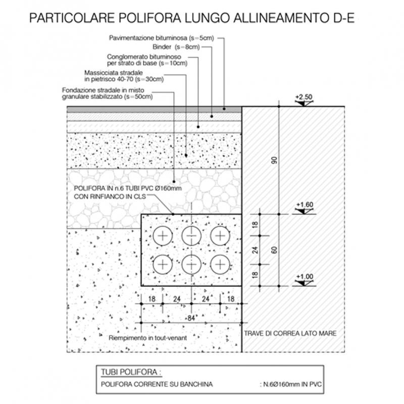 """<div class=""""gallery__box__caption"""">Potenziamento delle attrezzature e dei servizi del Porto Commerciale di Gaeta</div>"""